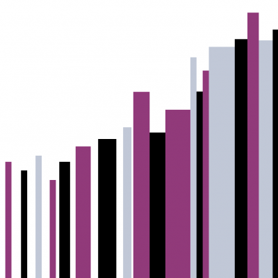Bar graph with multi-color bars